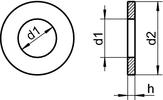 DIN 125 A