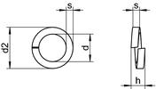 DIN 7980
